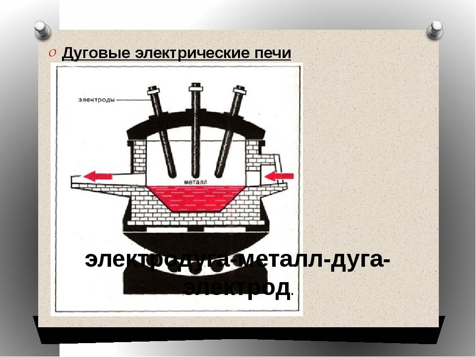 Дуговые электрические печи электродуга-металл-дуга-электрод.