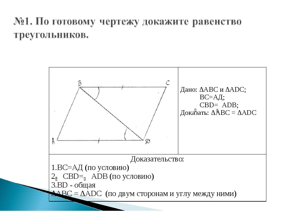 Дано: ∆АВС и ∆АDС; ВС=АД; СВD= АDВ; Доказать: ∆АВС = ∆АDС Доказательство: В...