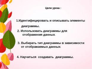 Цели урока : 4. Научиться создавать диаграммы. 1.Идентифицировать и описывать