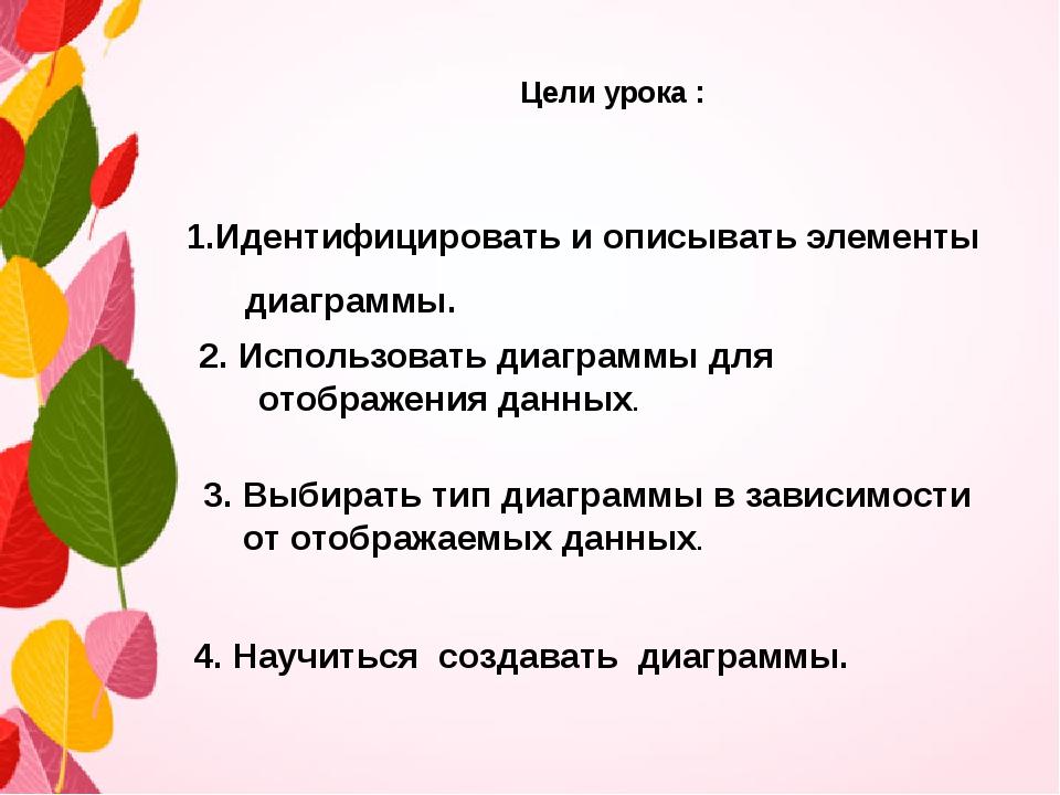 Цели урока : 4. Научиться создавать диаграммы. 1.Идентифицировать и описывать...