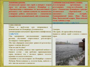 Топонимика романа: Достоевский хорошо знал город, в котором живут герои его р