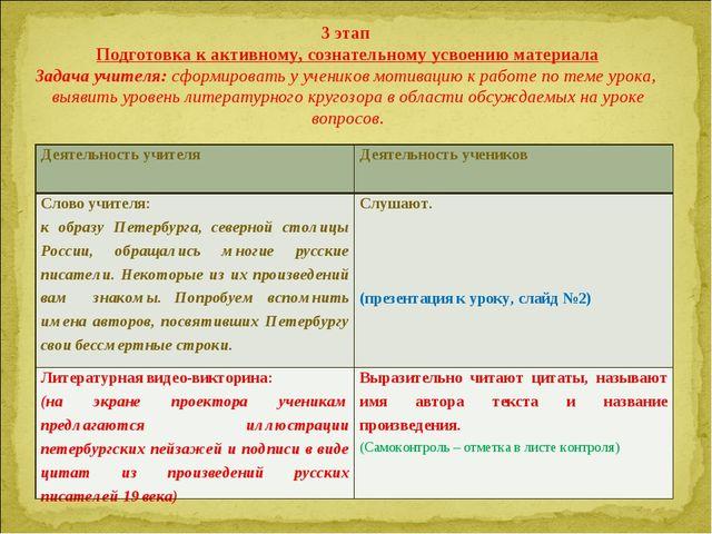 3 этап Подготовка к активному, сознательному усвоению материала Задача учител...