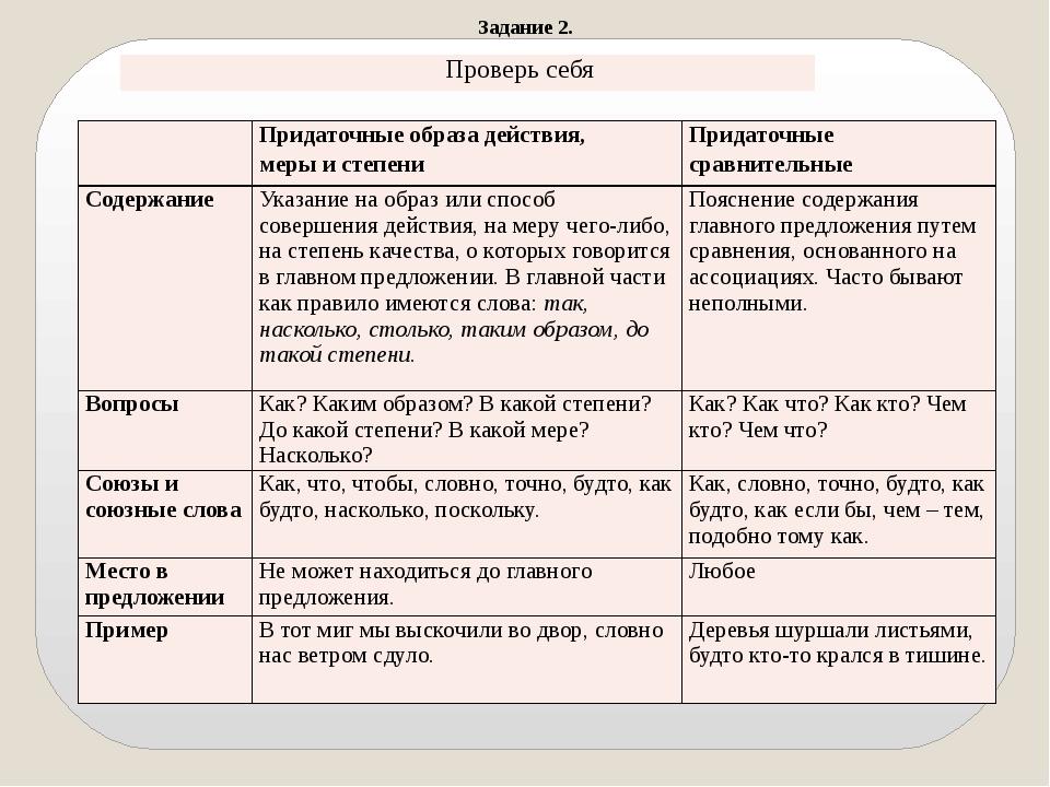 Задание 2. Придаточные образа действия, мерыи степени Придаточные сравнительн...