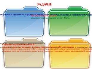 ЗАДАЧИ: . Образовательные задачи: усвоить знания об исторических и культурных