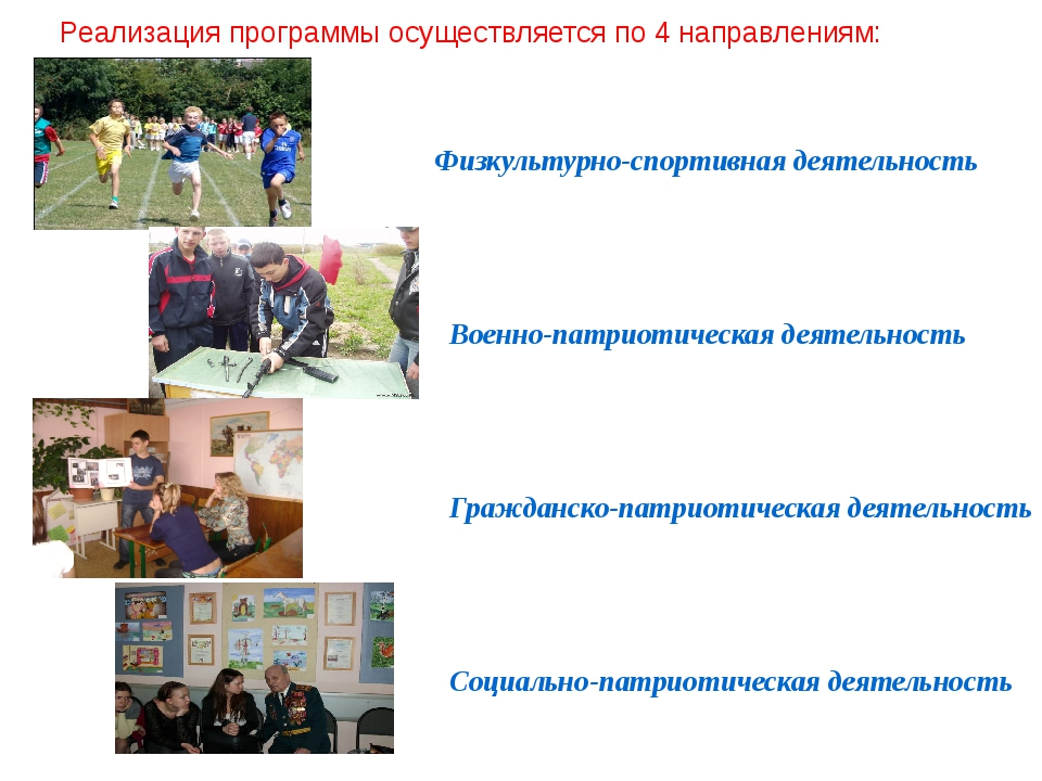 Физкультурно-спортивная деятельность Военно-патриотическая деятельность Граж...
