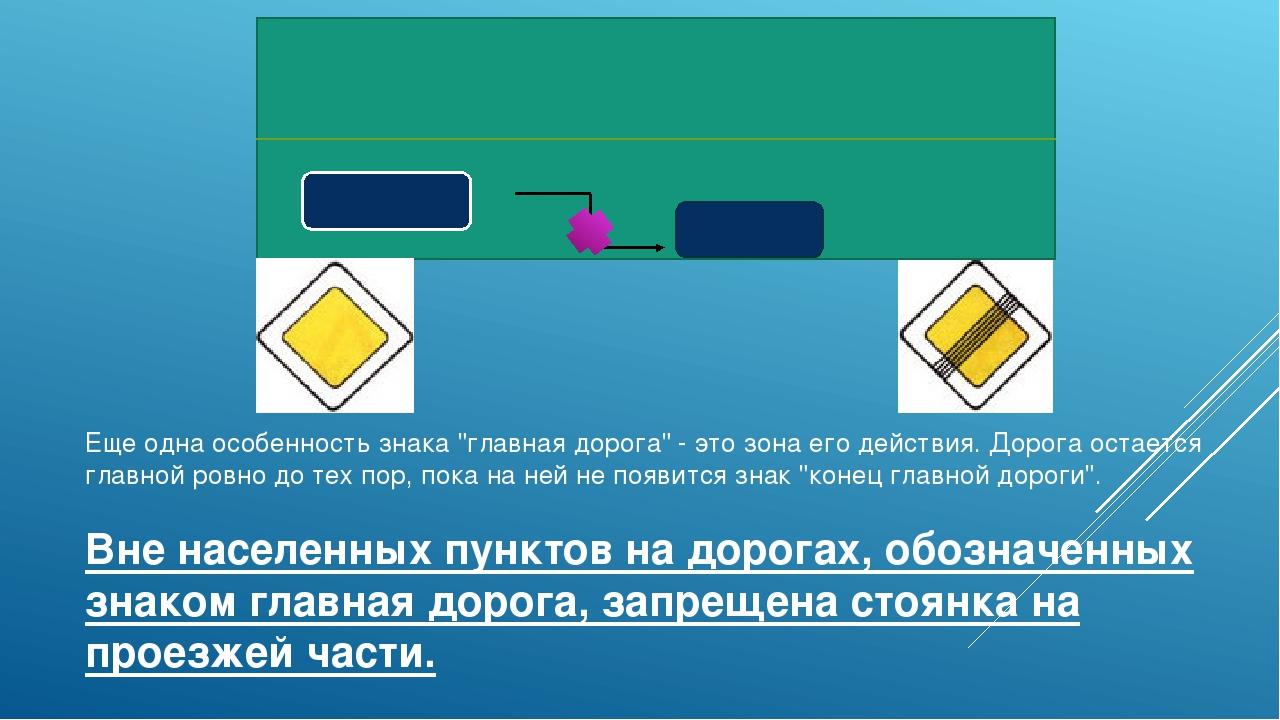 """Еще одна особенность знака """"главная дорога"""" - это зона его действия. Дорога о..."""