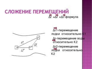 ∆r₂=∆r₁+∆r-формула ∆r1-перемещение лодки относительно К1 ∆r-перемещение воды