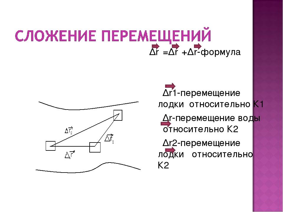 ∆r₂=∆r₁+∆r-формула ∆r1-перемещение лодки относительно К1 ∆r-перемещение воды...