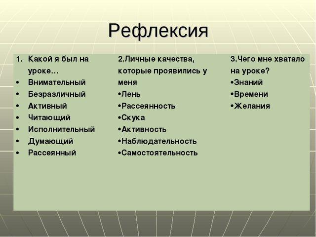 Рефлексия Какой я был на уроке… Внимательный Безразличный Активный Читающий И...