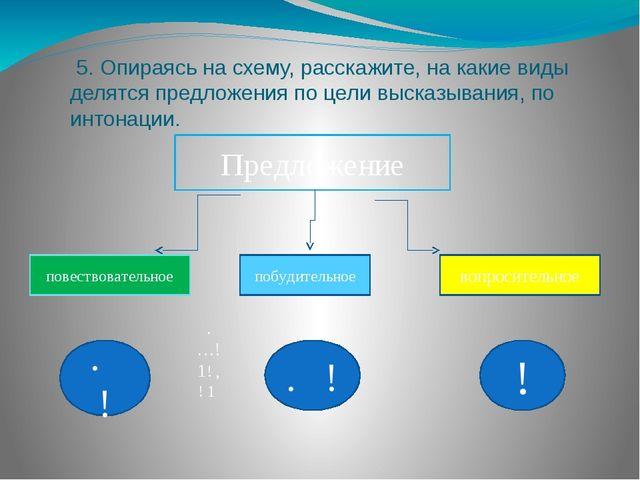 5. Опираясь на схему, расскажите, на какие виды делятся предложения по цели...
