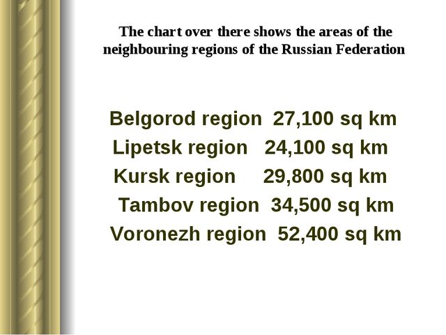 The chart over there shows the areas of the neighbouring regions of the Russi...