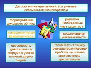 Детская мотивация заниматься учением оказывается разнообразной формирование