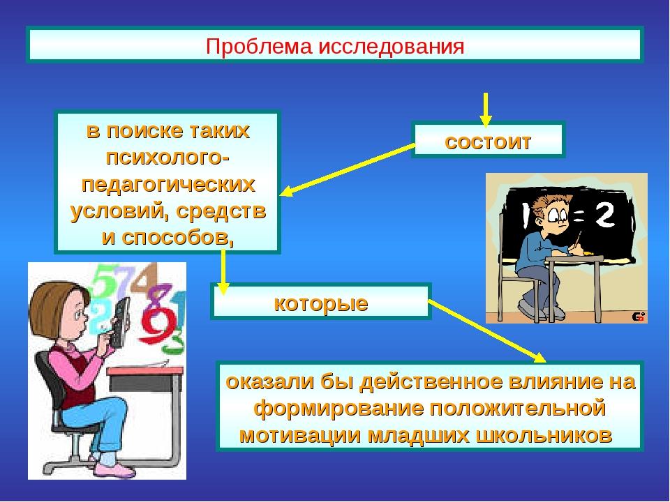 Проблема исследования в поиске таких психолого- педагогических условий, средс...