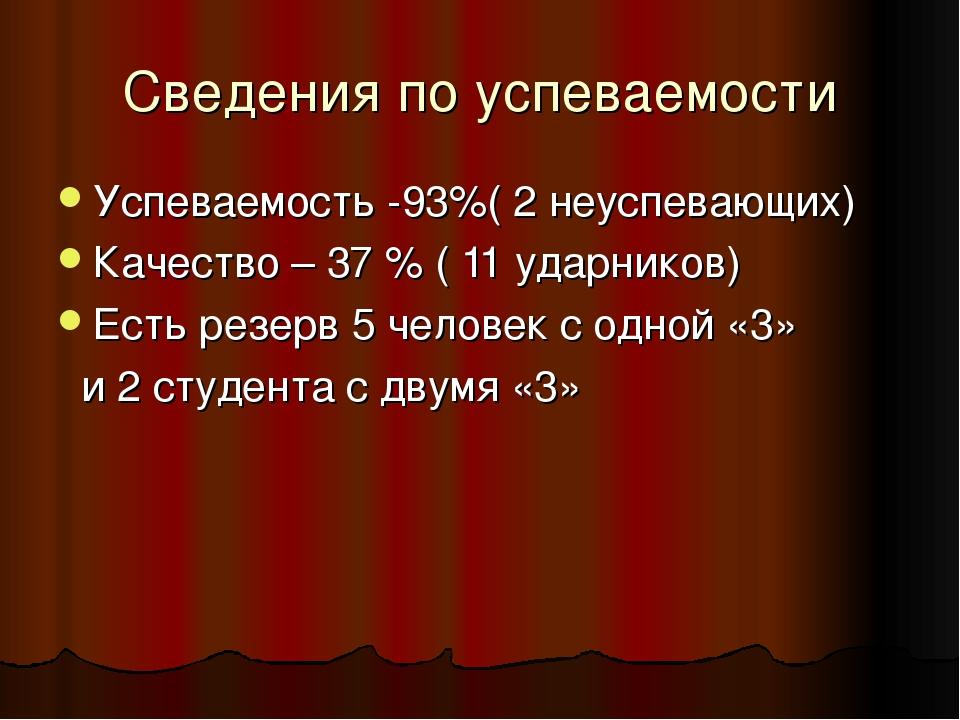 Сведения по успеваемости Успеваемость -93%( 2 неуспевающих) Качество – 37 % (...