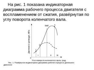 На рис. 1 показана индикаторная диаграмма рабочего процесса двигателя с воспл