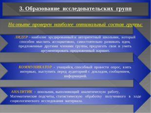 3. Образование исследовательских групп На опыте проверен наиболее оптимальны