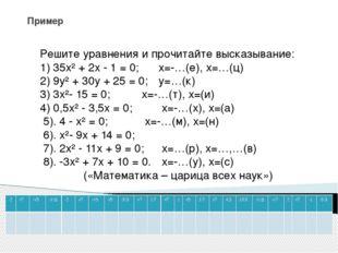 Решите уравнения и прочитайте высказывание: 1) 35x² + 2x - 1 = 0; х=-…(е), х