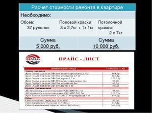 Расчет стоимости ремонта вквартире Необходимо: Обоев: 37 рулонов Половой кра