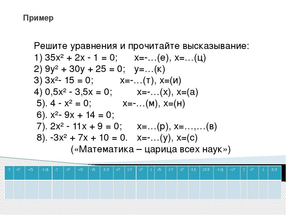 Решите уравнения и прочитайте высказывание: 1) 35x² + 2x - 1 = 0; х=-…(е), х...