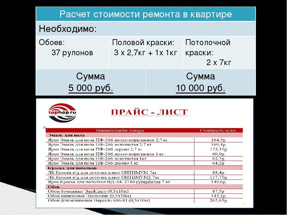 Расчет стоимости ремонта вквартире Необходимо: Обоев: 37 рулонов Половой кра...