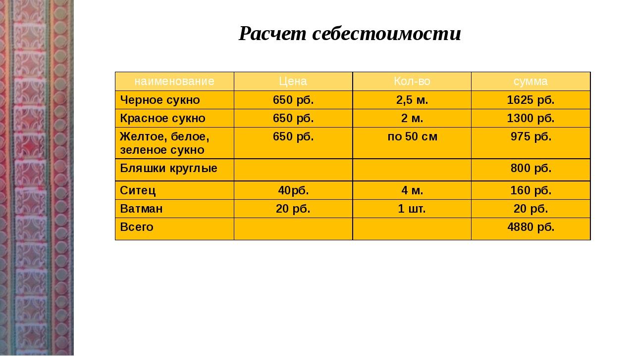 Расчет себестоимости наименование Цена Кол-во сумма Черноесукно 650рб. 2,5м....