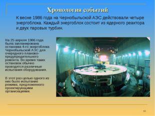 * Хронология событий К весне 1986 года на Чернобыльской АЭС действовали четы