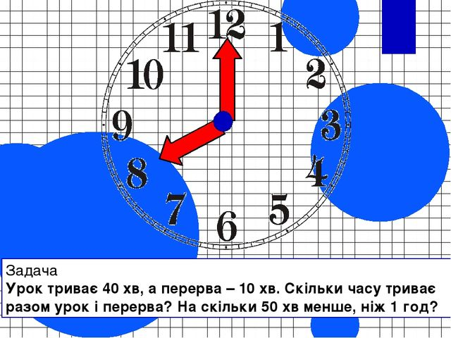 Задача Урок триває 40 хв, а перерва – 10 хв. Скільки часу триває разом урок і...