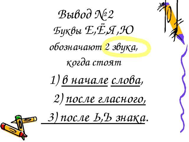 Вывод № 2 Буквы Е,Ё,Я,Ю обозначают 2 звука, когда стоят 1) в начале слова, 2)...