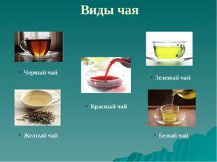 Виды чая Черный чай Зеленый чай Красный чай Желтый чай Белый чай