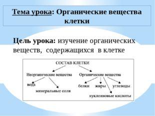 Цель урока: изучение органических веществ, содержащихся в клетке Тема урока: