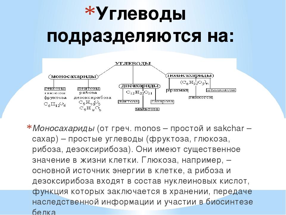 Углеводы подразделяются на: Моносахариды(от греч. monos – простой и sakchar...
