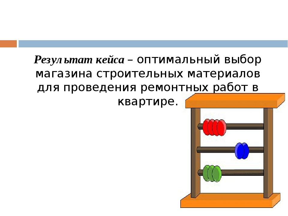 Результат кейса– оптимальный выбор магазина строительных материалов для про...