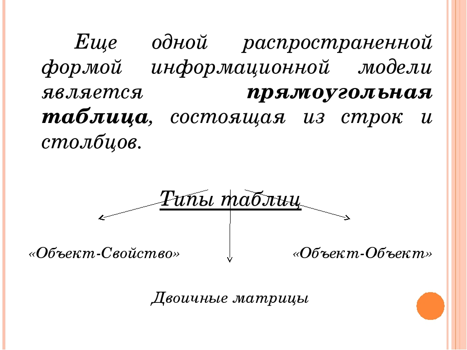 Еще одной распространенной формой информационной модели является прямоуголь...