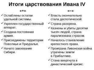 Итоги царствования Ивана IV «+» Ослаблены остатки удельной системы. Укреплен