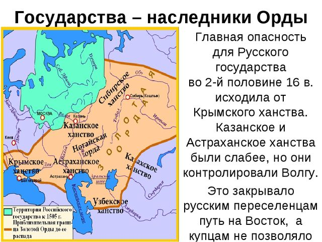 Государства – наследники Орды Главная опасность для Русского государства во 2...