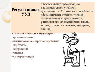 К ним относятся следующие: - целеполагание - планирование - прогнозирование -