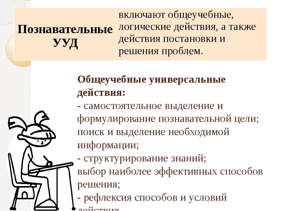Общеучебные универсальные действия: - самостоятельное выделение и формулирова...