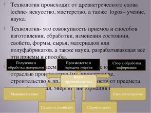 Технология происходит от древнегреческого слова techne- искусство, мастерство