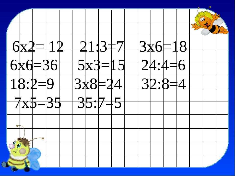 6х2= 12 21:3=7 3х6=18 6х6=36 5х3=15 24:4=6 18:2=9 3х8=24 32:8=4 7х5=35 35:7=5