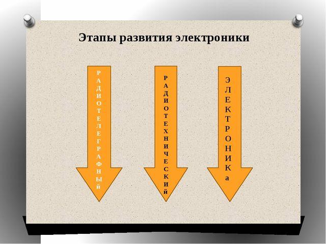 Этапы развития электроники Р А Д И О Т Е Л Е Г Р А Ф Н Ы й Р А Д И О Т Е Х Н...