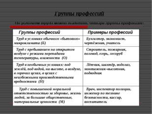 Группы профессий По условиям труда можно выделить четыре группы профессий: Г
