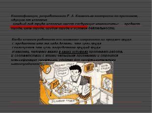 Классификация, разработанная Е. А. Климовым построена по признакам, идущим о