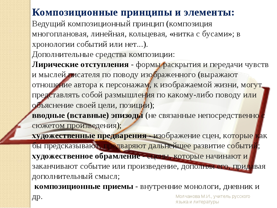 Молчанова М.И., учитель русского языка и литературы Композиционные принципы и...