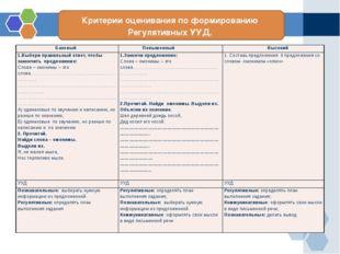 Критерии оценивания по формированию Регулятивных УУД. Базовый Повышенный Высо