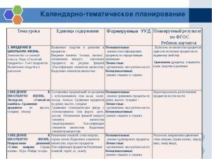 Календарно-тематическое планирование Тема урока Единица содержания Формируемы