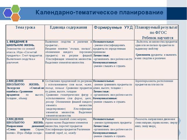 Календарно-тематическое планирование Тема урока Единица содержания Формируемы...