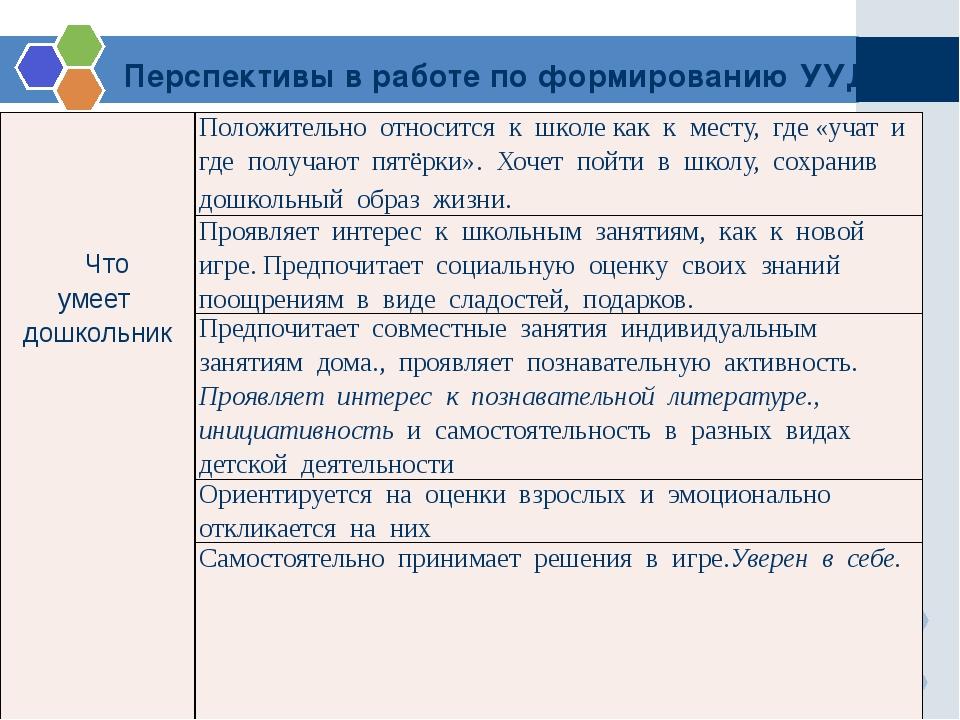 Перспективы в работе по формированию УУД Что умеетдошкольник Положительно от...