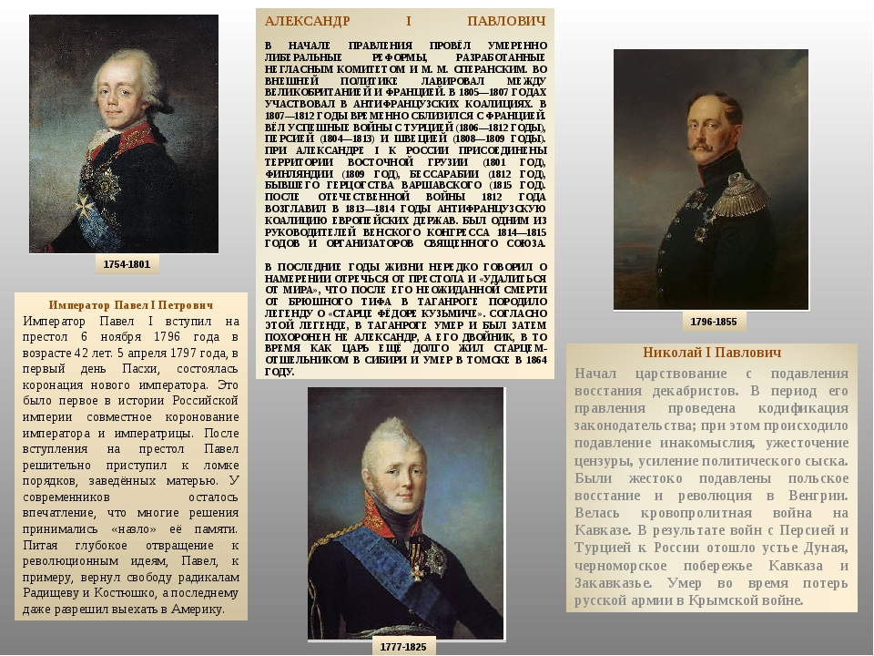 Император Павел I Петрович Император Павел I вступил на престол 6 ноября 1796...