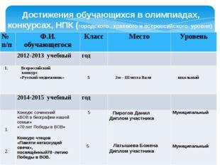 Достижения обучающихся в олимпиадах, конкурсах, НПК (городского , краевого и