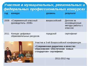 Участие в муниципальных, peгuoнaльных и федеральных профессиональных конкурс